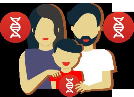 DNA Paternity Test   DNA Parentage Test   DNA Laboratory